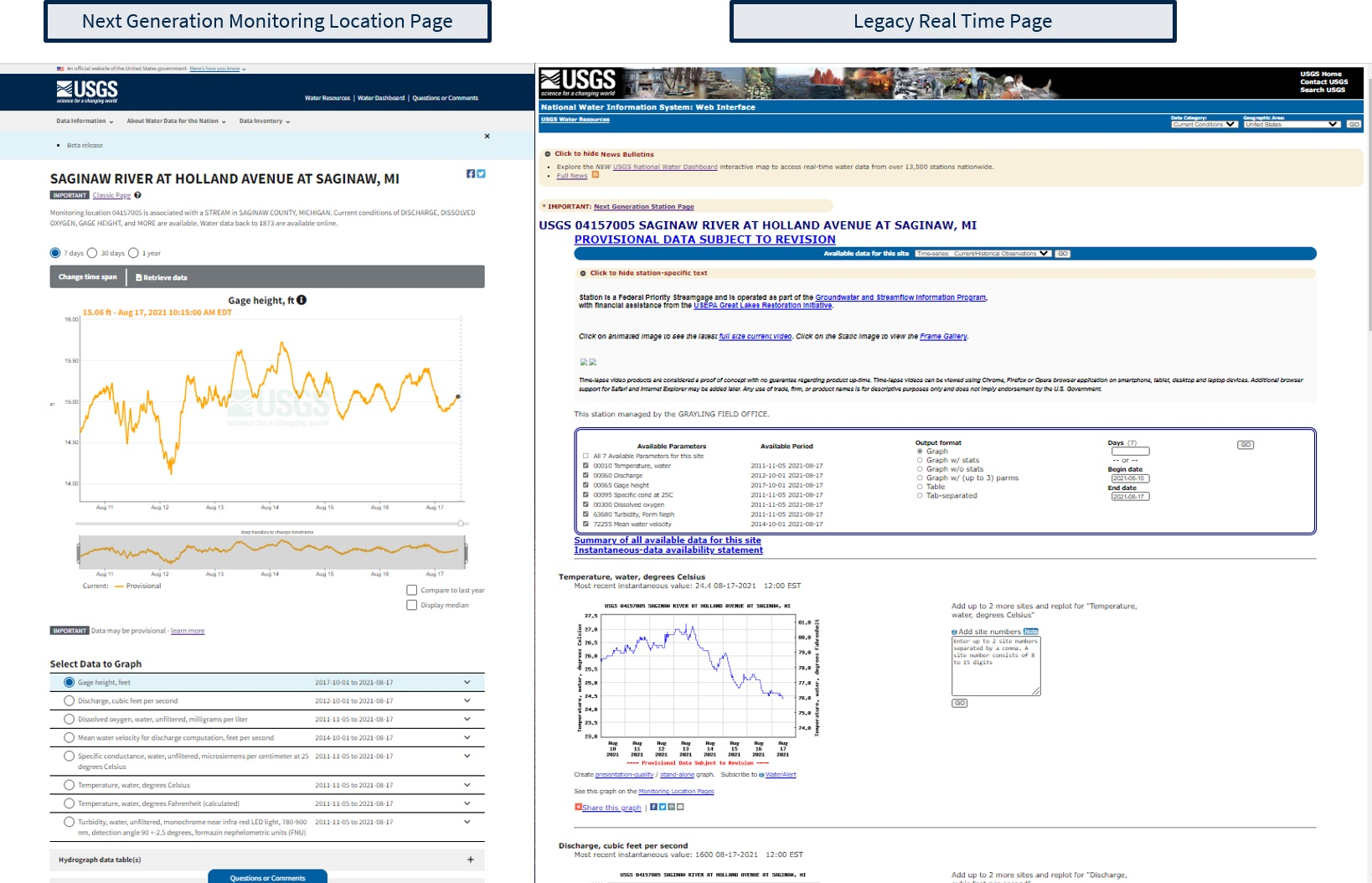 Side by side comparison of screenshots for next generation monitoring location page and legacy real time page for the same monitoring location 04157005, which is associated with a STREAM in SAGINAW COUNTY, MICHIGAN.
