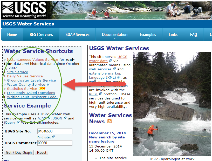 Screen shot showing the important links in waterservices.gov.