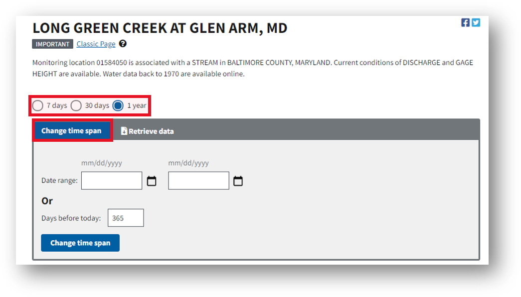 Screenshot that highlights option to change the displayed time span on the hydrograph, which is on every monitoring location page, including this one for Long Green Creek at Glen Arm, MD.