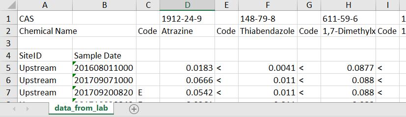 Screen shot of Excel spreadsheet.