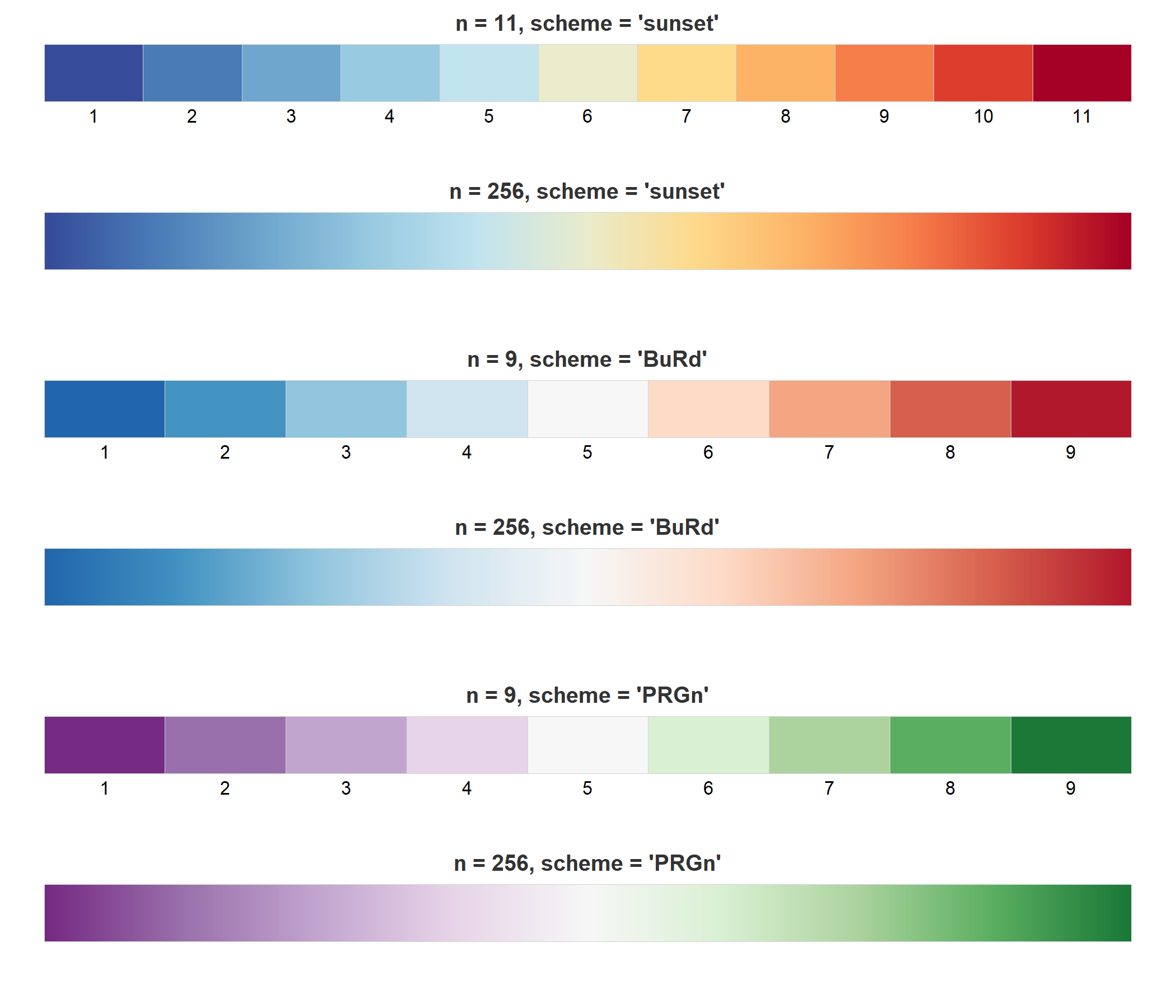 Tol Color Schemes - Water Data For The Nation Blog