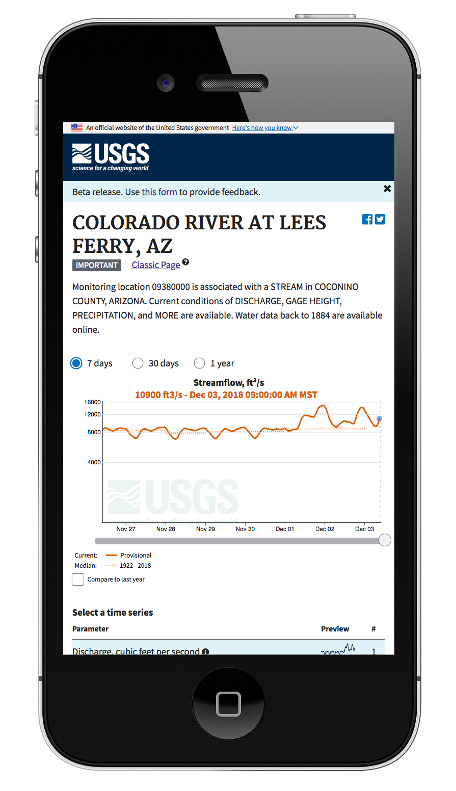Mobile-friendly new real time data page